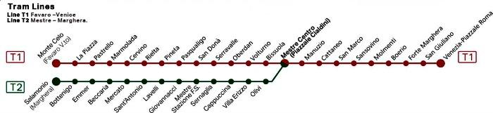 Mestre naar Venetie Tram schema
